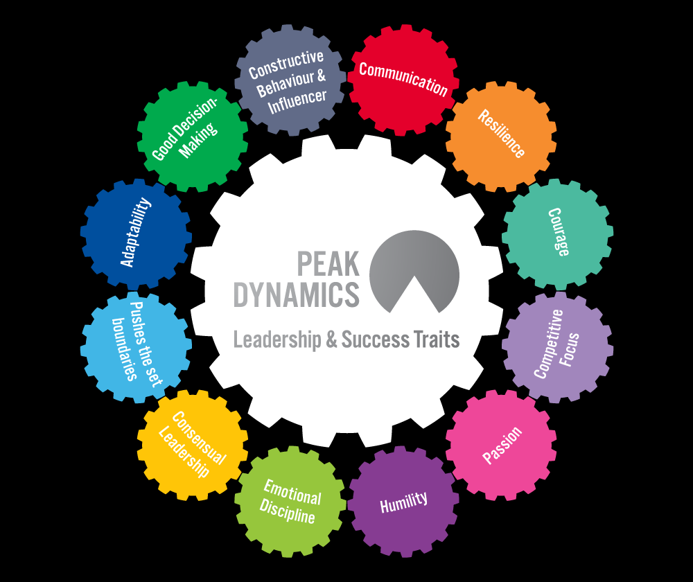 peak-dynamics-leadership-success-traits